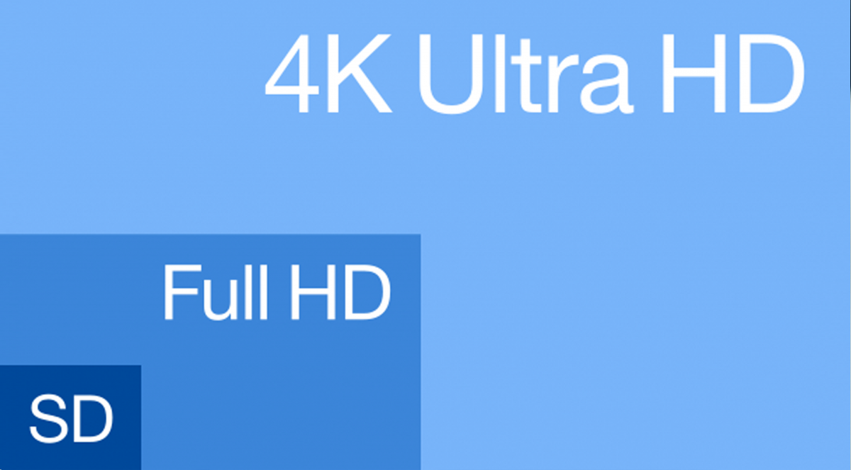 4k Video Support is Here